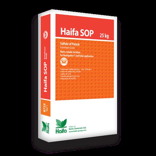 HAIFA-SOP