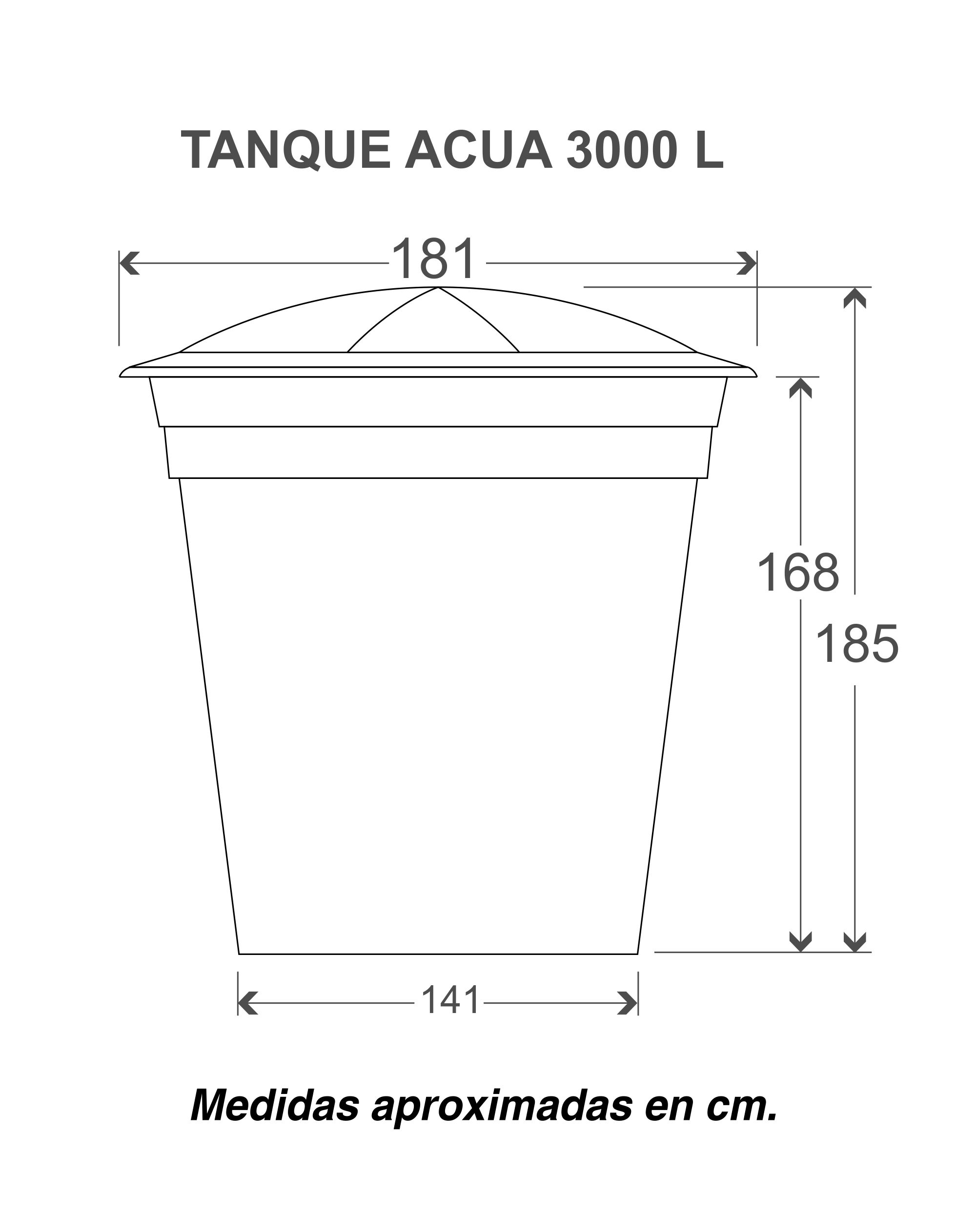 Medidas tanque acua 3000l