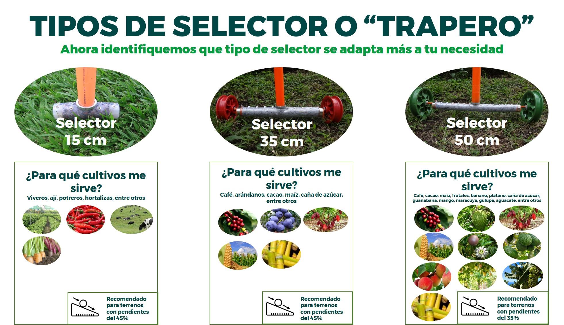SelectoresBanner 4_aplica para todos los selectores no respuestos.jpg