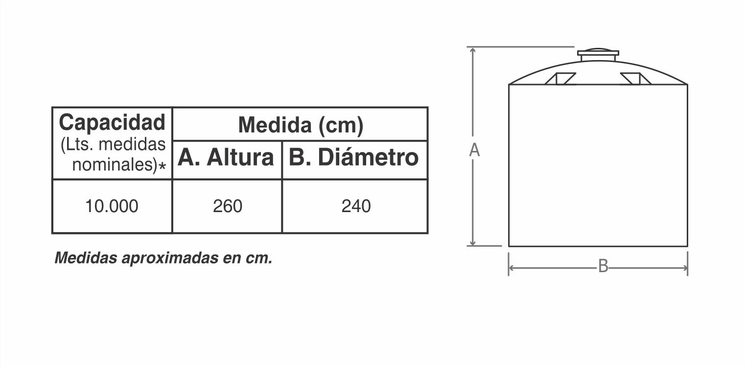 Medidas vertical 10000 lt